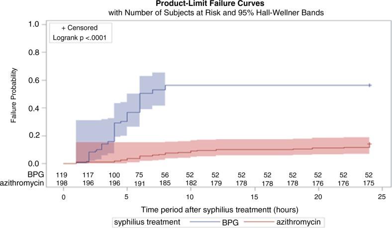 asthalin inhaler price